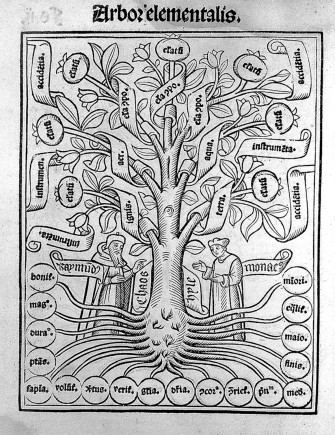 L0015818 R. Lull, showing the Arbor Elementalis to monk